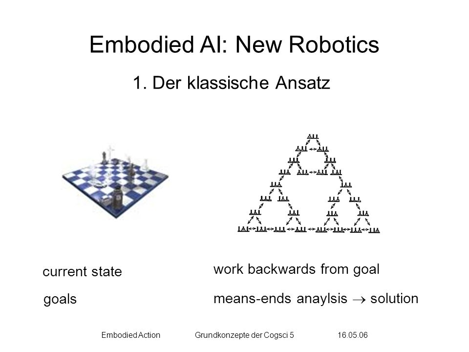 Embodied ActionGrundkonzepte der Cogsci 5 16.05.06 Embodied AI: New Robotics 1. Der klassische Ansatz current state goals work backwards from goal mea