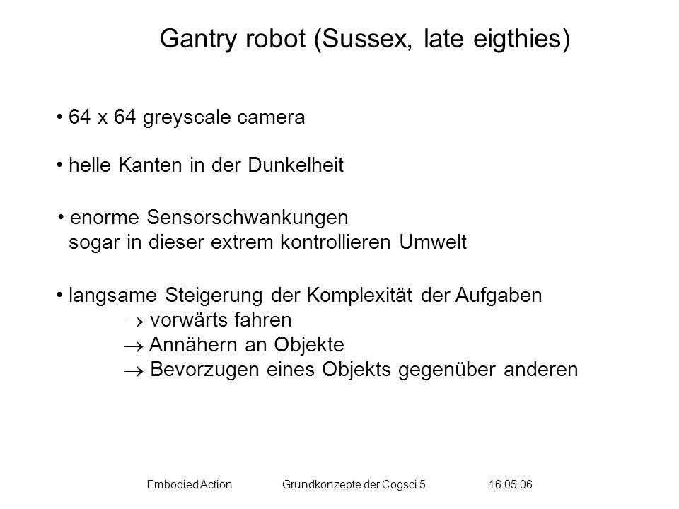 Embodied ActionGrundkonzepte der Cogsci 5 16.05.06 Gantry robot (Sussex, late eigthies)