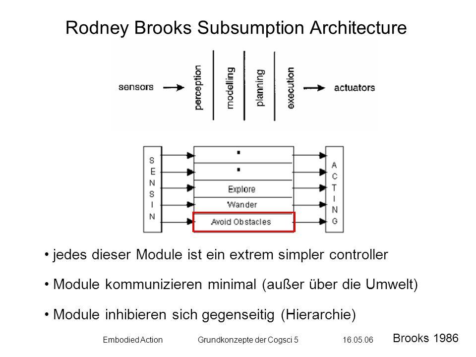Embodied ActionGrundkonzepte der Cogsci 5 16.05.06 New Robotics: Representation?