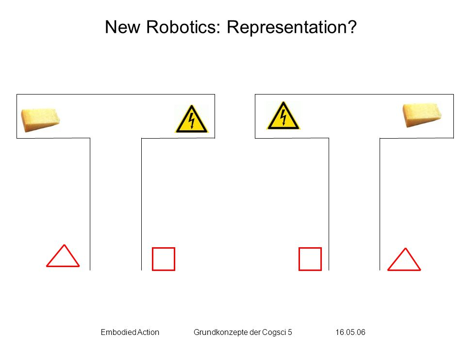 Embodied ActionGrundkonzepte der Cogsci 5 16.05.06 New Robotics: Representation?