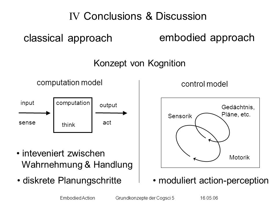 Embodied ActionGrundkonzepte der Cogsci 5 16.05.06 IV Conclusions & Discussion classical approach embodied approach Konzept von Kognition computation