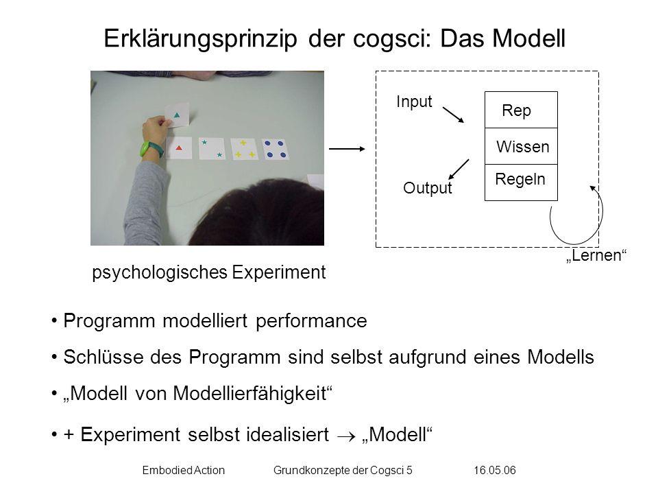Embodied ActionGrundkonzepte der Cogsci 5 16.05.06 Erklärung oder Beschreibung.