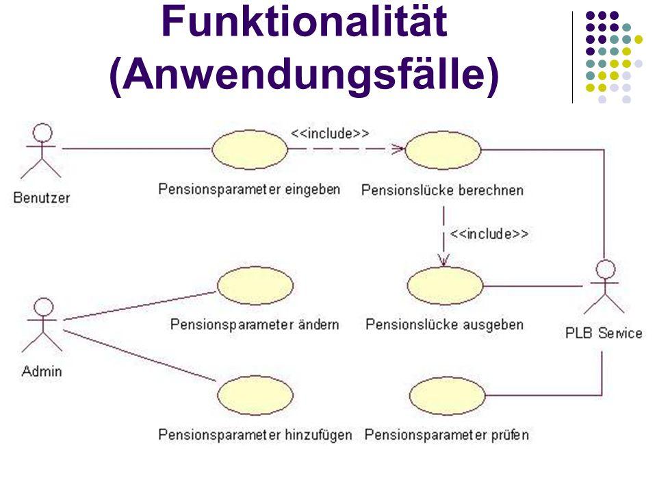 Funktionalität (Anwendungsfälle)