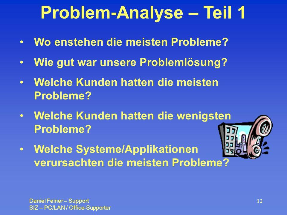 Daniel Feiner – Support SIZ – PC/LAN / Office-Supporter 12 Problem-Analyse – Teil 1 Wo enstehen die meisten Probleme.