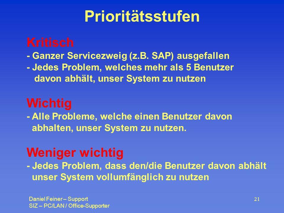 Daniel Feiner – Support SIZ – PC/LAN / Office-Supporter 21 Prioritätsstufen Kritisch - Ganzer Servicezweig (z.B.