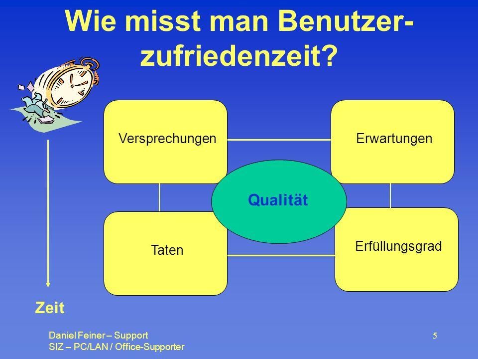 Daniel Feiner – Support SIZ – PC/LAN / Office-Supporter 5 Wie misst man Benutzer- zufriedenzeit.