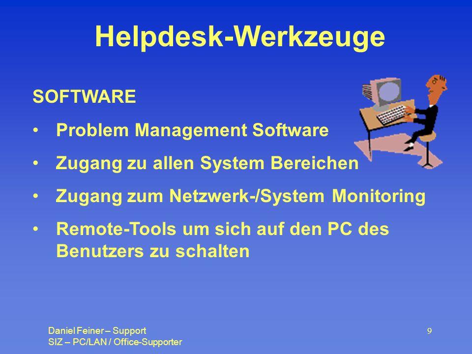 Daniel Feiner – Support SIZ – PC/LAN / Office-Supporter 20 Messhilfen zur Priorisierung Gefährdet das Problem das Überleben der Firma.