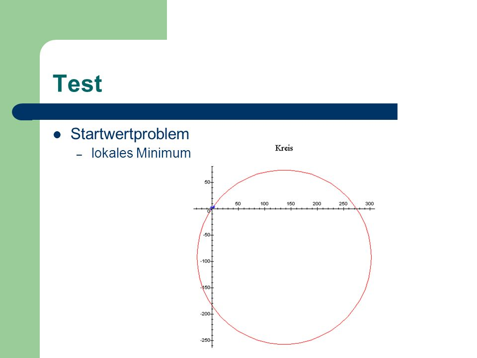 Test Startwertproblem – lokales Minimum