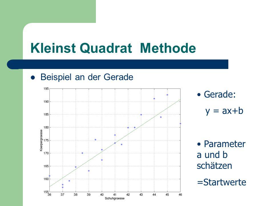 Kleinst Quadrat Methode Beispiel an der Gerade Gerade: y = ax+b Parameter a und b schätzen =Startwerte