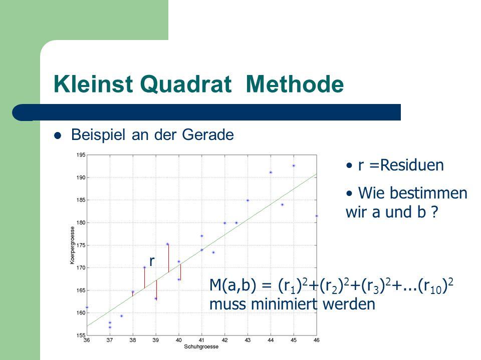Kleinst Quadrat Methode Beispiel an der Gerade M(a,b) = (r 1 ) 2 +(r 2 ) 2 +(r 3 ) 2 +...(r 10 ) 2 minimieren Parameter b Parameter a G(M(a,b)) oder mit: Partieller Ableitung von M nach a und b