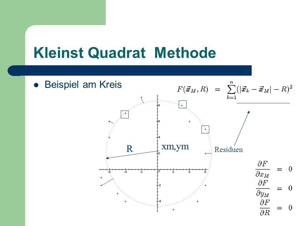 Kleinst Quadrat Methode Beispiel am Kreis