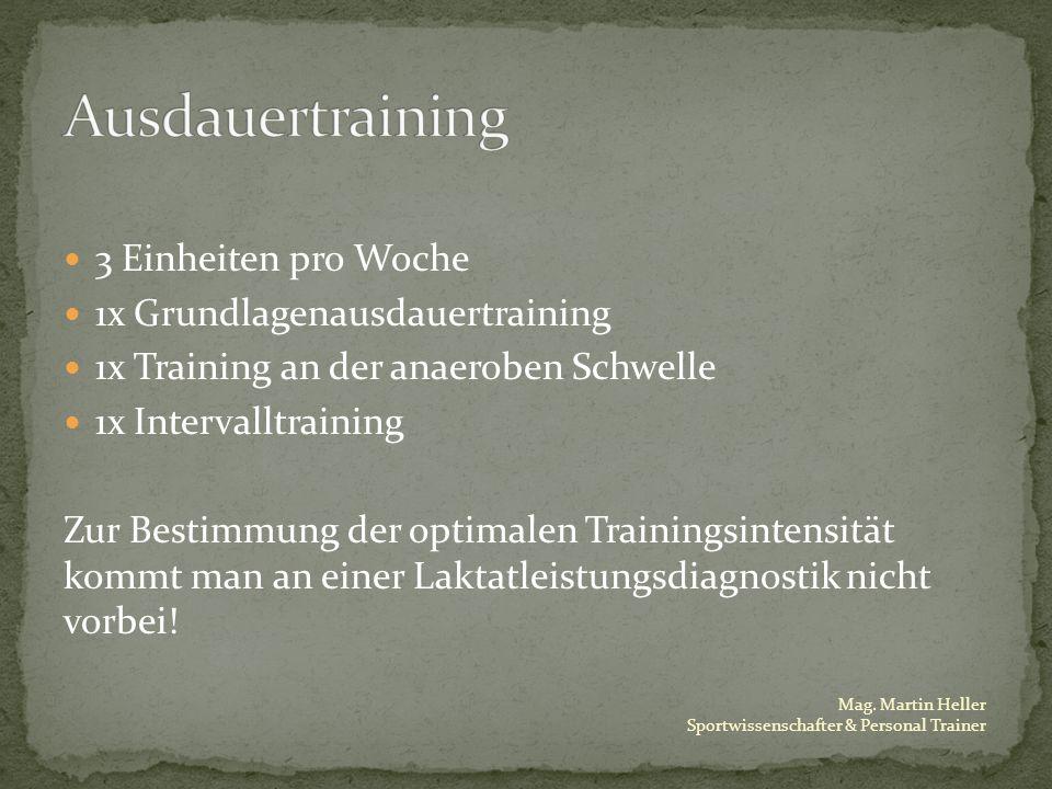 Mag. Martin Heller Sportwissenschafter & Personal Trainer 3 Einheiten pro Woche 1x Grundlagenausdauertraining 1x Training an der anaeroben Schwelle 1x