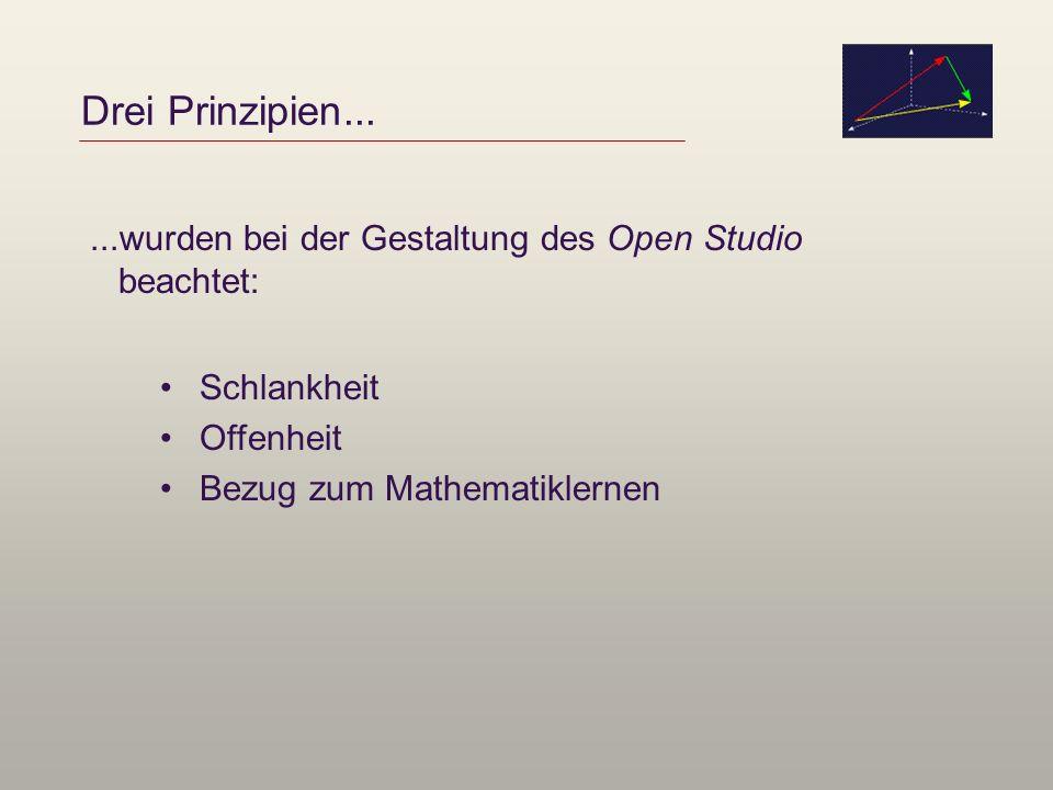 Drei Prinzipien... Schlankheit Offenheit Bezug zum Mathematiklernen...wurden bei der Gestaltung des Open Studio beachtet: