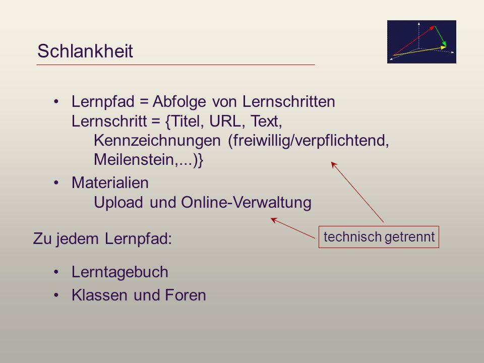 Schlankheit Lernpfad = Abfolge von Lernschritten Lernschritt = {Titel, URL, Text, Kennzeichnungen (freiwillig/verpflichtend, Meilenstein,...)} Materia