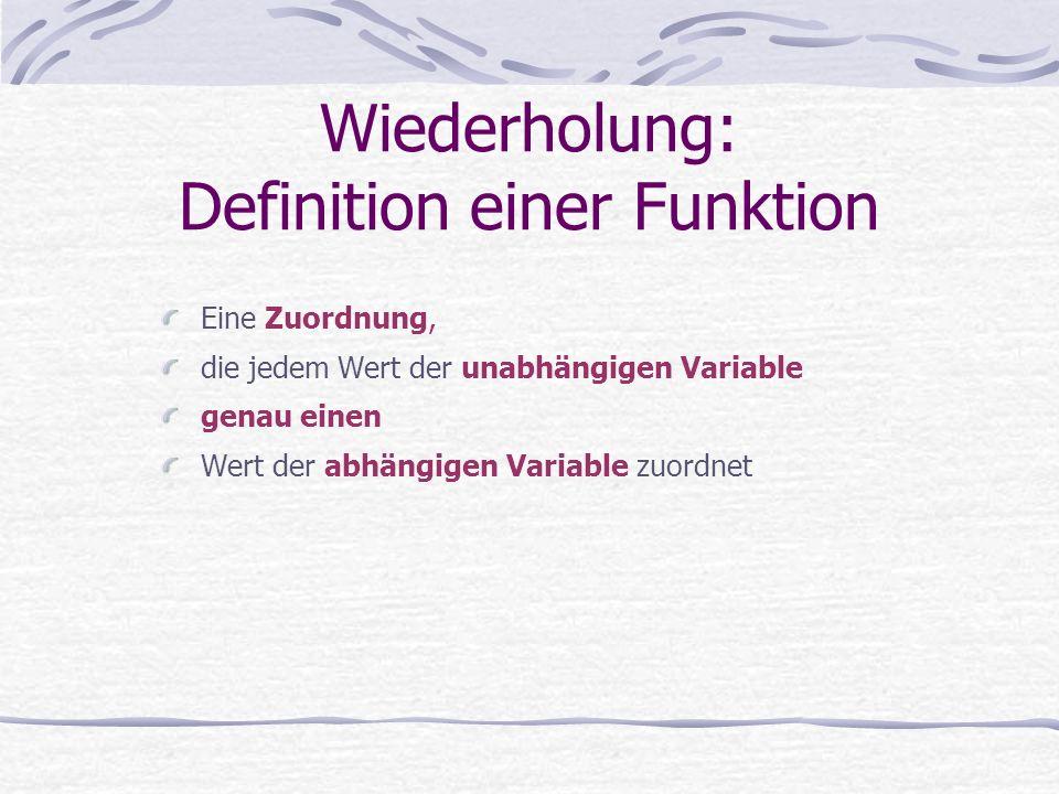 Definitionsmenge X Y Bestimme die Definitionsmenge in diesem Beispiel: Sie enthält alle Werte, die man für die unabhängige Variable einsetzen darf