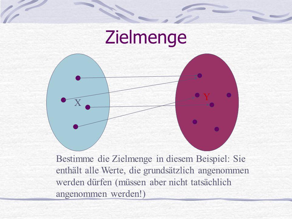 Y Image/Bildbereich von X X Bestimme das Bild von X: die Werte in der Zielmenge, die tatsächlich angenommen werden, wenn man die Werte der unabhängigen Variable einsetzt.