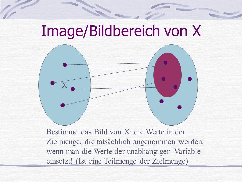 XY B Urbild der Menge B Bestimme das Urbild der Menge B: Die Werte aus der unabhängigen Variable, für die Werte aus B herauskommen