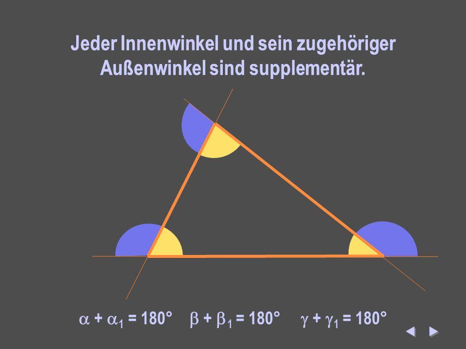 Supplementäre Winkel Jeder Innenwinkel und sein zugehöriger Außenwinkel sind supplementär. + 1 = 180° + 1 = 180° + 1 = 180° Jeder Innenwinkel und sein