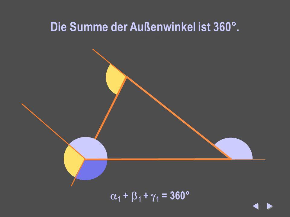Summe der Außenwinkel Die Summe der Außenwinkel ist 360°. 1 + 1 + 1 = 360°