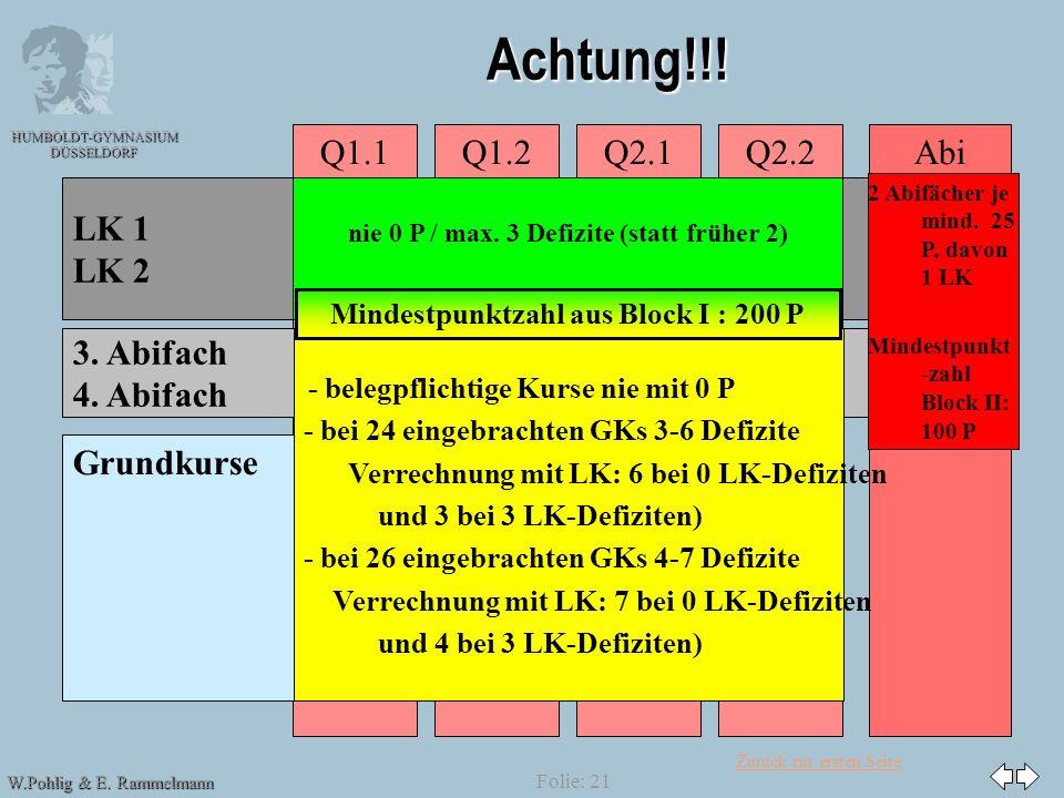 Zurück zur ersten Seite HUMBOLDT-GYMNASIUM DÜSSELDORF W.Pohlig & E. Rammelmann Folie: 21 Achtung!!! AbiQ2.2Q1.1Q1.2Q2.1 LK 1 LK 2 3. Abifach 4. Abifac