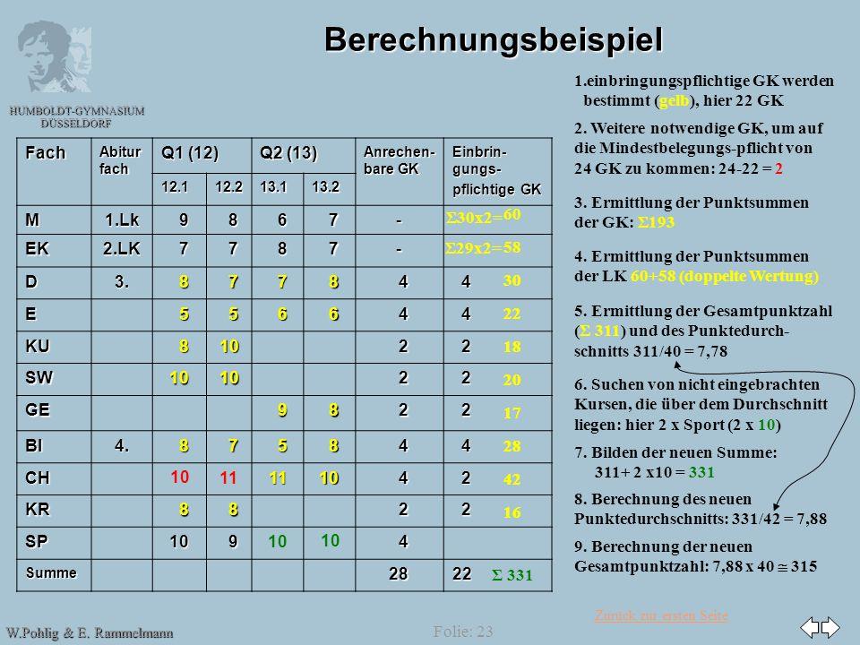 Zurück zur ersten Seite HUMBOLDT-GYMNASIUM DÜSSELDORF W.Pohlig & E. Rammelmann Folie: 23 Berechnungsbeispiel Fach Abitur fach Q1 (12) Q2 (13) Anrechen