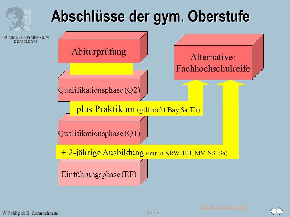 Zurück zur ersten Seite HUMBOLDT-GYMNASIUM DÜSSELDORF W.Pohlig & E. Rammelmann Folie: 3 Qualifikationsphase (Q1) Einführungsphase (EF) Qualifikationsp