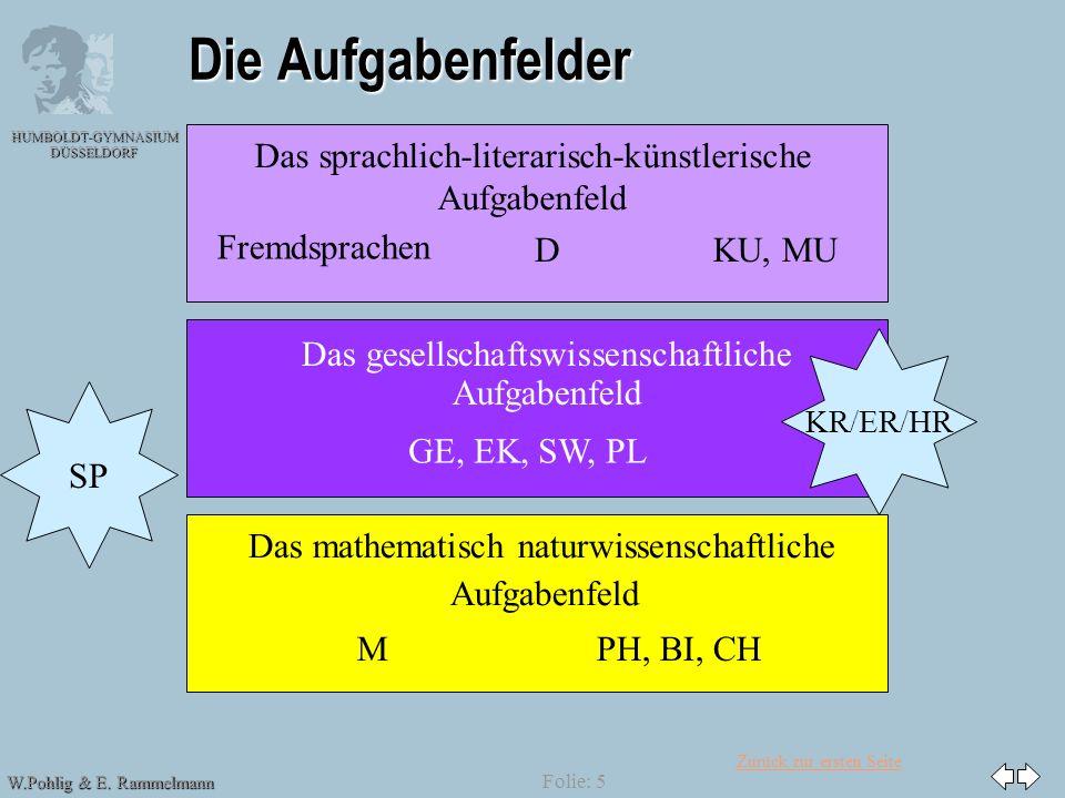 Zurück zur ersten Seite HUMBOLDT-GYMNASIUM DÜSSELDORF W.Pohlig & E. Rammelmann Folie: 5 Die Aufgabenfelder Das gesellschaftswissenschaftliche Aufgaben