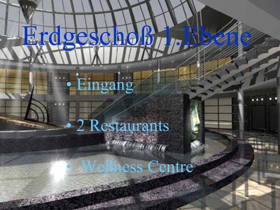 Eingang 2 Restaurants Wellness Centre Erdgeschoß Erdgeschoß 1.Ebene