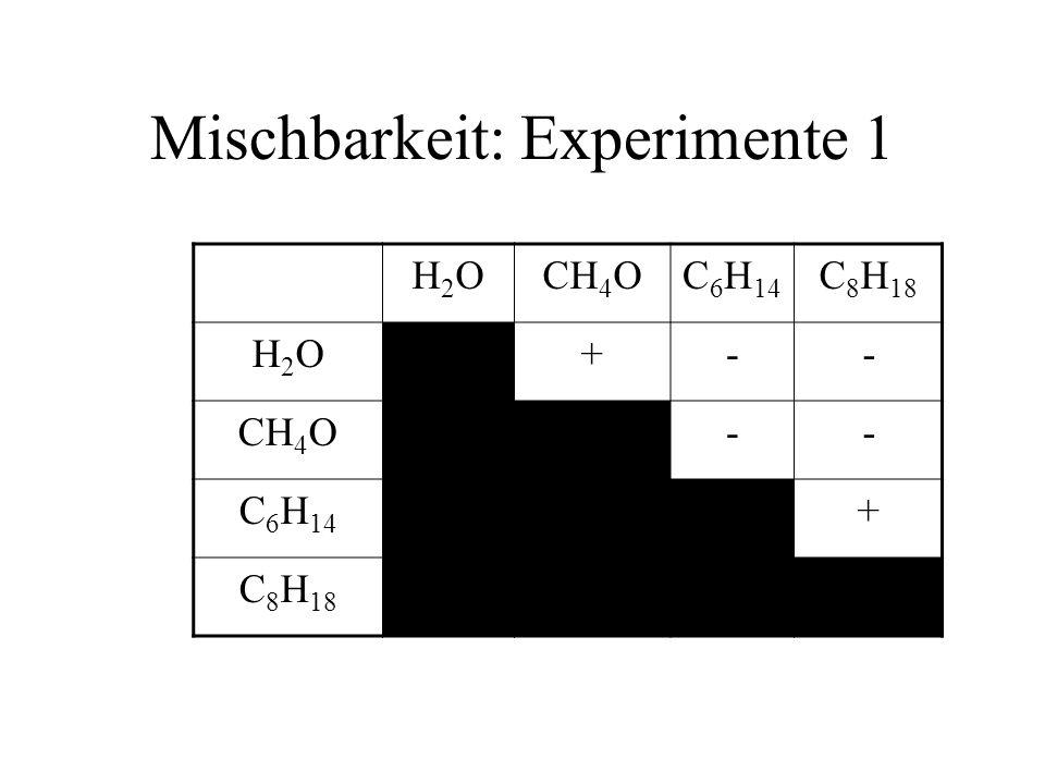 Mischbarkeit: Experimente 1 H2OH2OCH 4 OC 6 H 14 C 8 H 18 H2OH2O++-- CH 4 Ox-- C 6 H 14 xx+ C 8 H 18 xxx