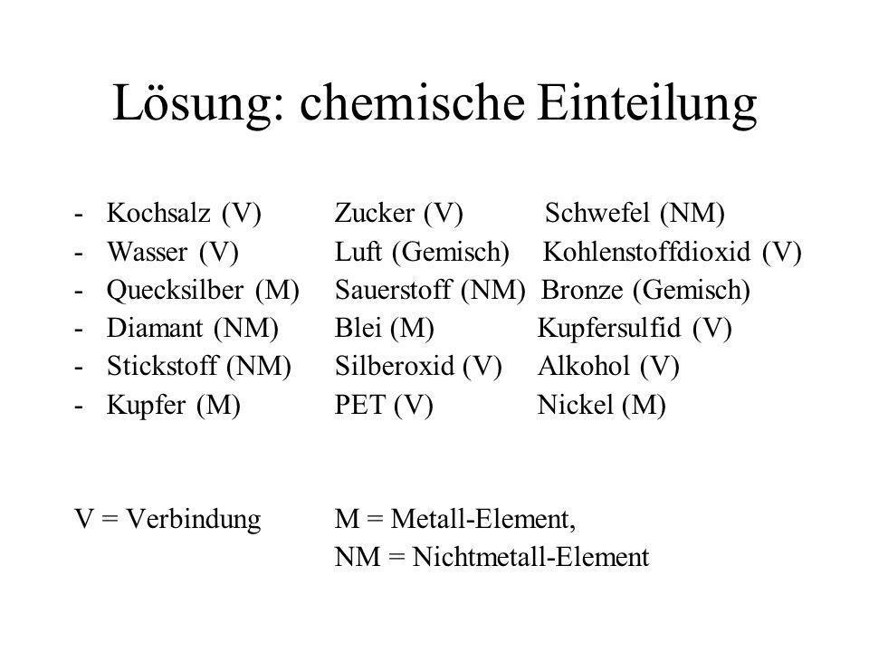 Lösung: chemische Einteilung -Kochsalz (V) Zucker (V) Schwefel (NM) -Wasser (V)Luft (Gemisch) Kohlenstoffdioxid (V) -Quecksilber (M)Sauerstoff (NM) Br