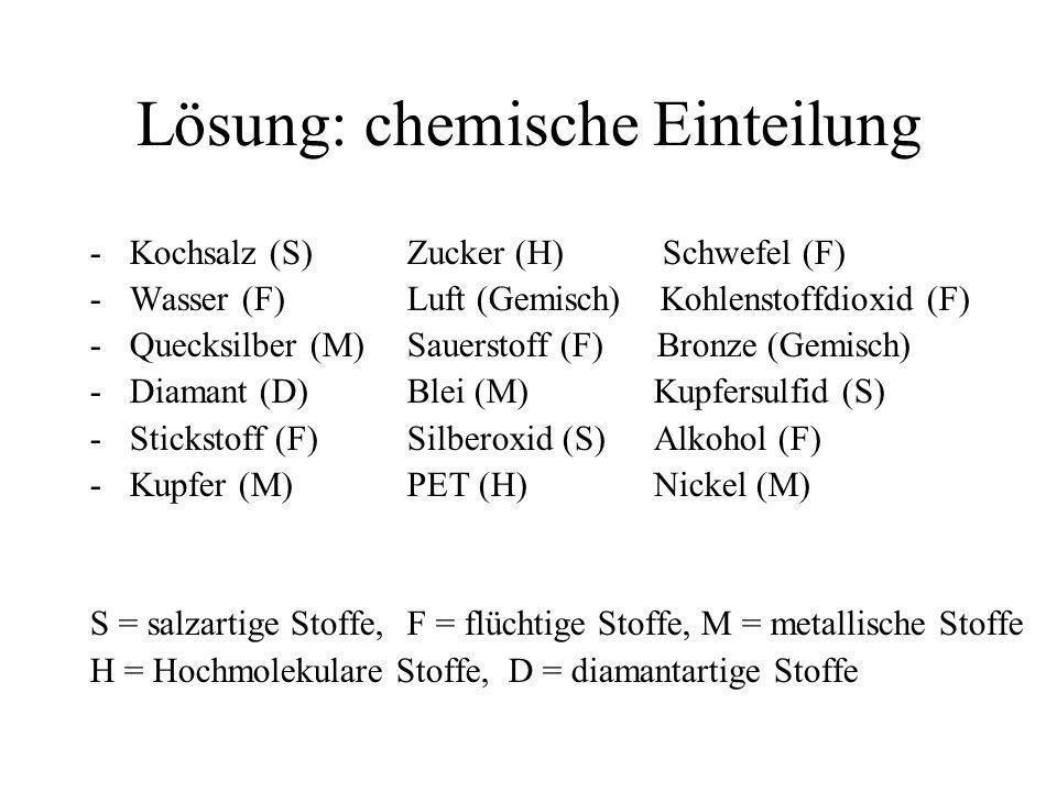 Lösung: chemische Einteilung -Kochsalz (S) Zucker (H) Schwefel (F) -Wasser (F)Luft (Gemisch) Kohlenstoffdioxid (F) -Quecksilber (M)Sauerstoff (F) Bron