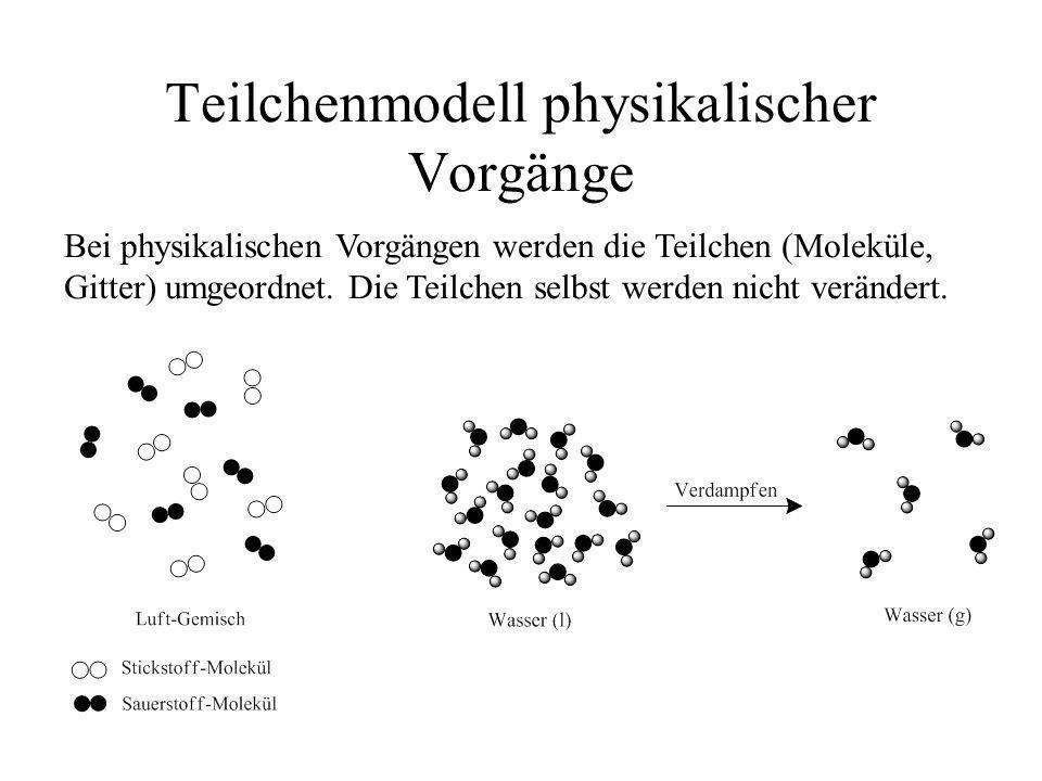 Teilchenmodell physikalischer Vorgänge Bei physikalischen Vorgängen werden die Teilchen (Moleküle, Gitter) umgeordnet. Die Teilchen selbst werden nich