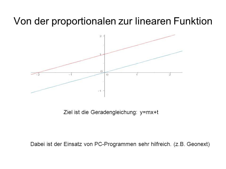 Von der proportionalen zur linearen Funktion Dabei ist der Einsatz von PC-Programmen sehr hilfreich. (z.B. Geonext) Ziel ist die Geradengleichung: y=m