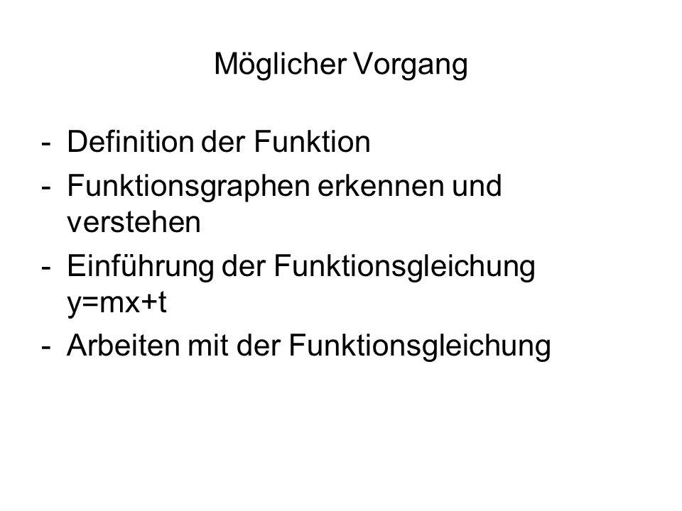 Möglicher Vorgang -Definition der Funktion -Funktionsgraphen erkennen und verstehen -Einführung der Funktionsgleichung y=mx+t -Arbeiten mit der Funkti
