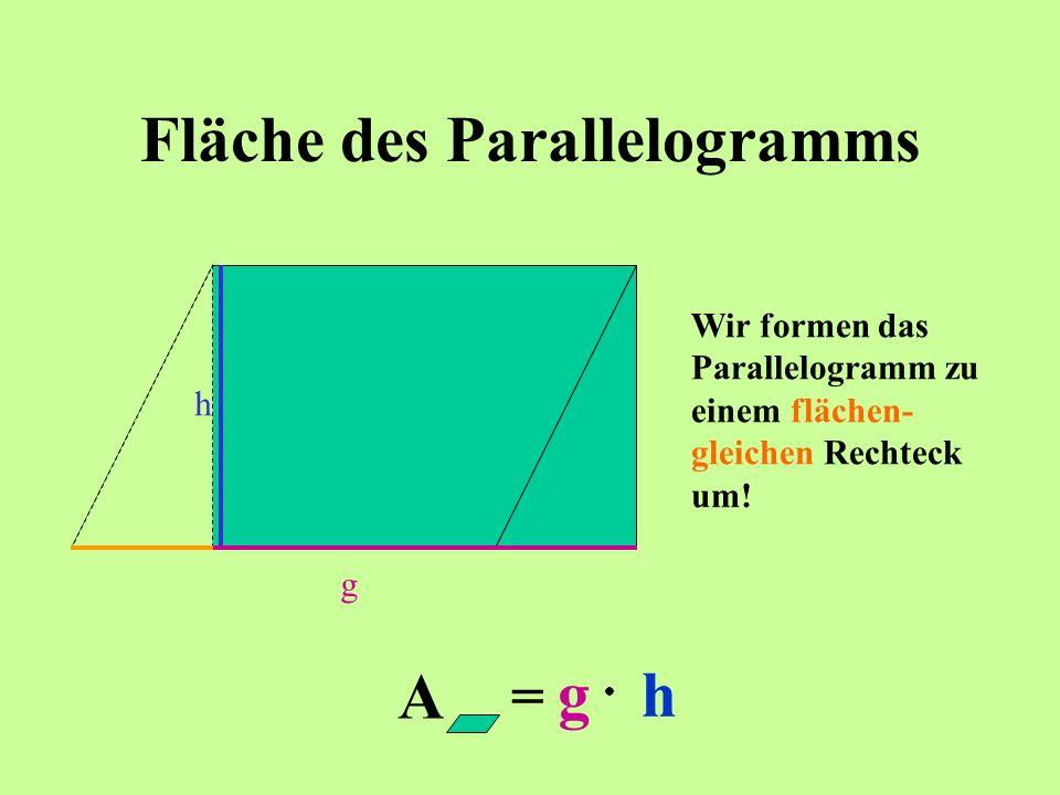 Fläche des Parallelogramms g h Wir formen das Parallelogramm zu einem flächen- gleichen Rechteck um! A = gh