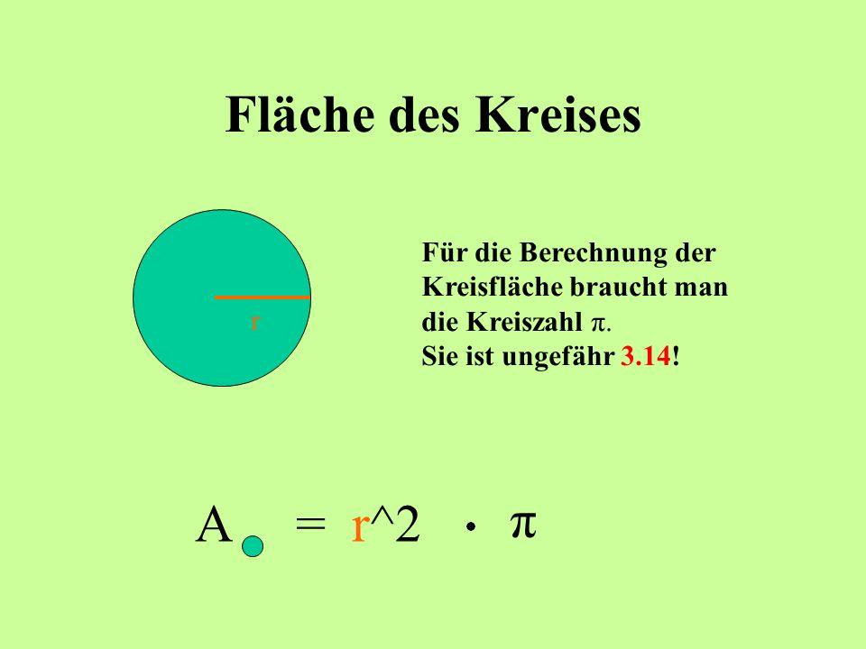 Fläche des Kreises Für die Berechnung der Kreisfläche braucht man die Kreiszahl π.π. Sie ist ungefähr 3.14! h A= r^2 π r