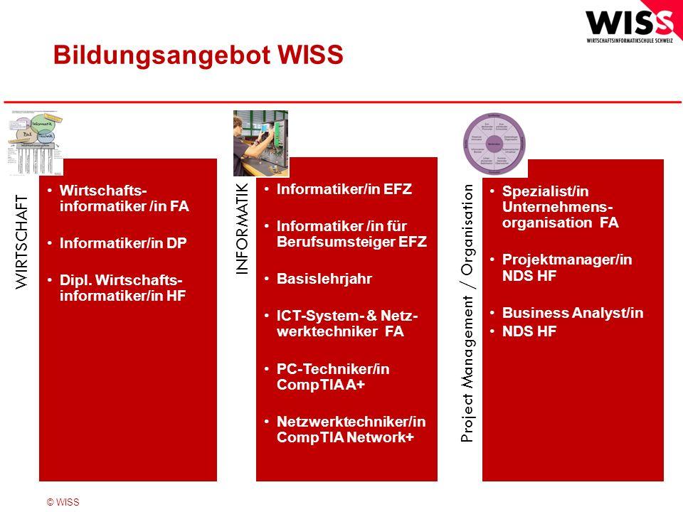© WISS Bildungsangebot WISS WIRTSCHAFT Wirtschafts- informatiker /in FA Informatiker/in DP Dipl.