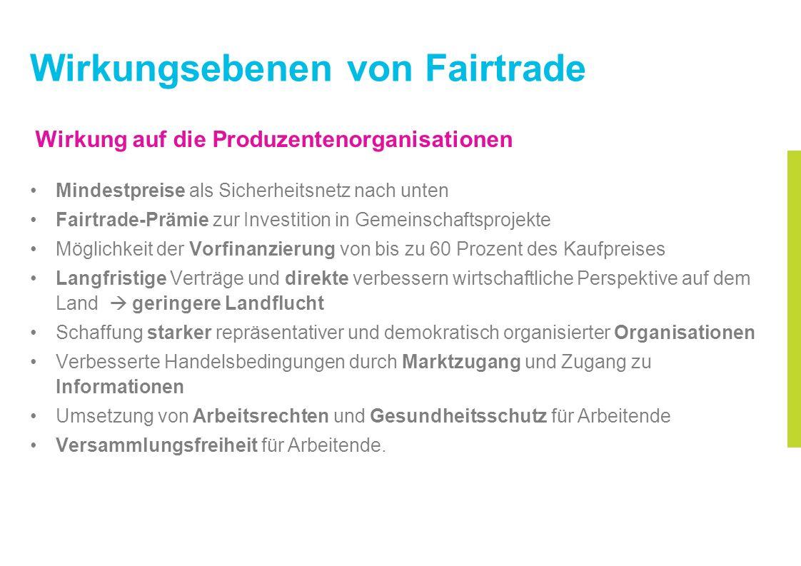 Wirkungsebenen von Fairtrade Mindestpreise als Sicherheitsnetz nach unten Fairtrade-Prämie zur Investition in Gemeinschaftsprojekte Möglichkeit der Vo
