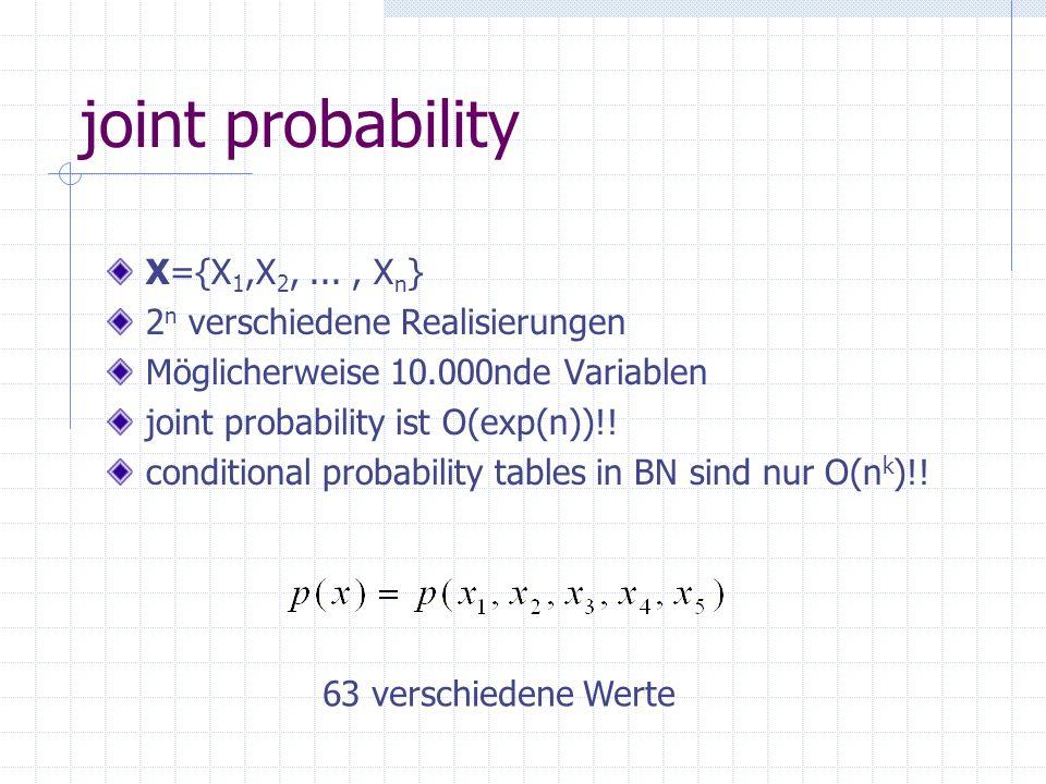 joint probability X={X 1,X 2,..., X n } 2 n verschiedene Realisierungen Möglicherweise 10.000nde Variablen joint probability ist O(exp(n))!! condition