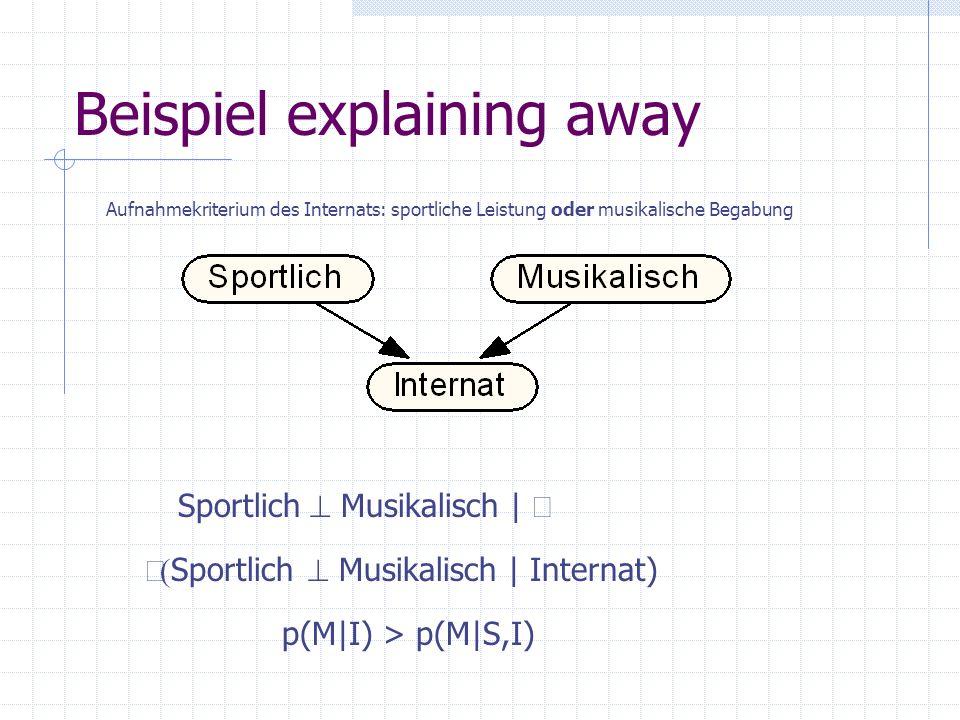 Beispiel explaining away p(M|I) > p(M|S,I) Sportlich Musikalisch | Sportlich Musikalisch | Internat) Aufnahmekriterium des Internats: sportliche Leistung oder musikalische Begabung