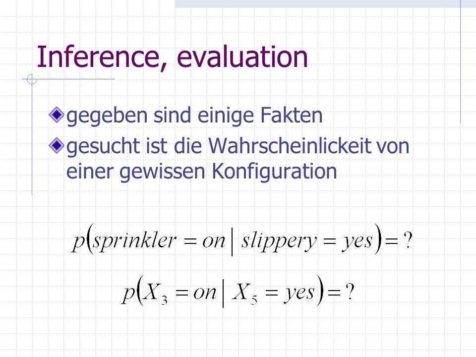Inference, evaluation gegeben sind einige Fakten gesucht ist die Wahrscheinlickeit von einer gewissen Konfiguration