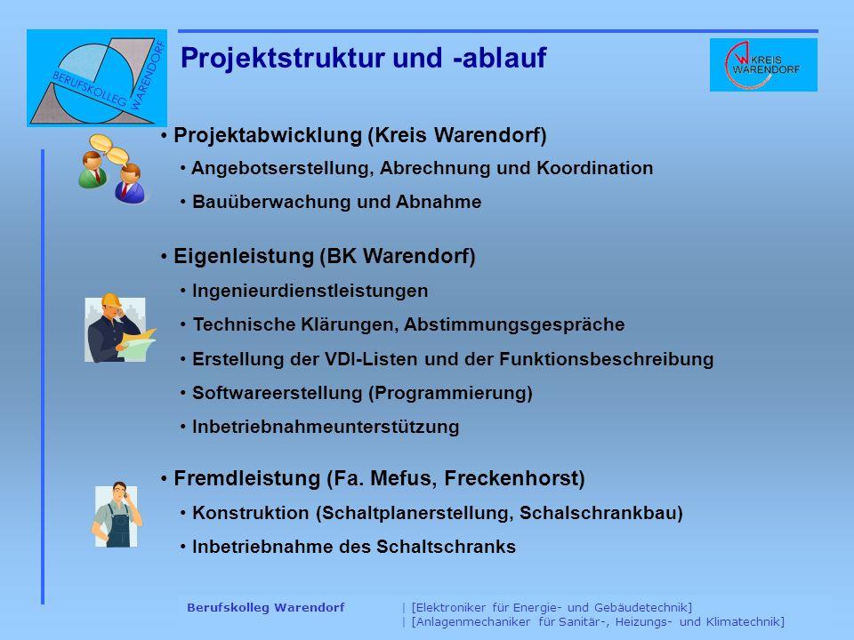 3 Berufskolleg Warendorf | [Elektroniker für Energie- und Gebäudetechnik] | [Anlagenmechaniker für Sanitär-, Heizungs- und Klimatechnik] Projektstrukt