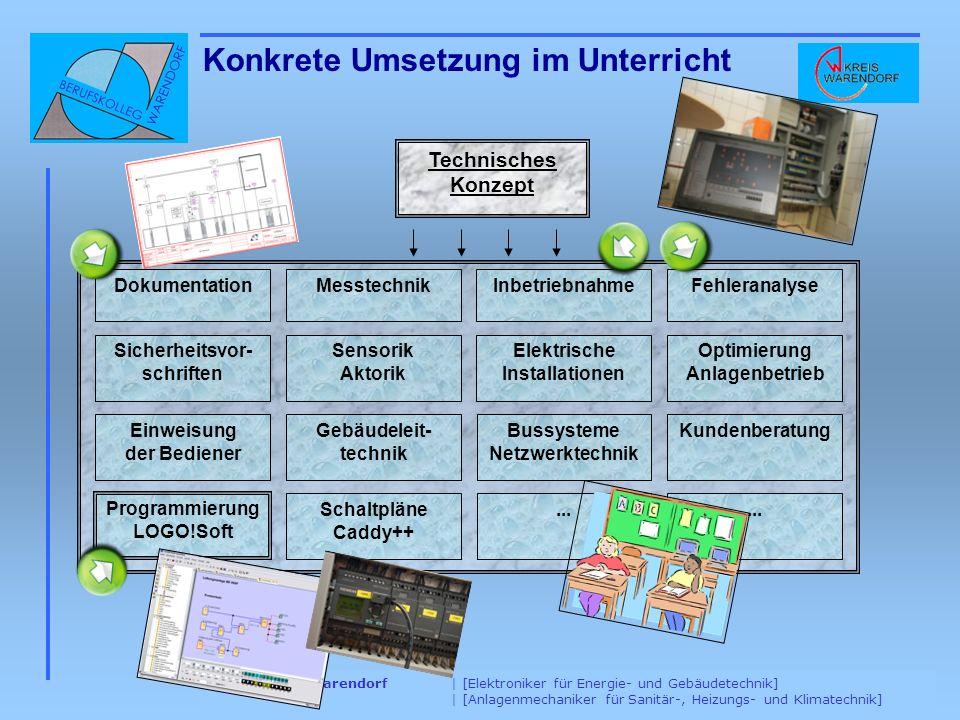 5 Berufskolleg Warendorf | [Elektroniker für Energie- und Gebäudetechnik] | [Anlagenmechaniker für Sanitär-, Heizungs- und Klimatechnik] Konkrete Umse