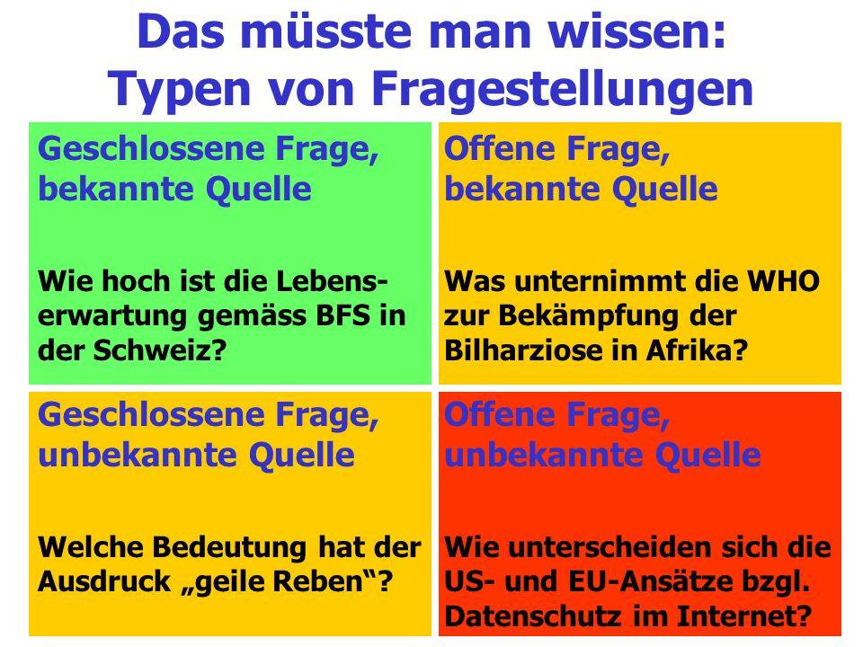 Das müsste man wissen: Typen von Fragestellungen Geschlossene Frage, bekannte Quelle Wie hoch ist die Lebens- erwartung gemäss BFS in der Schweiz? Off