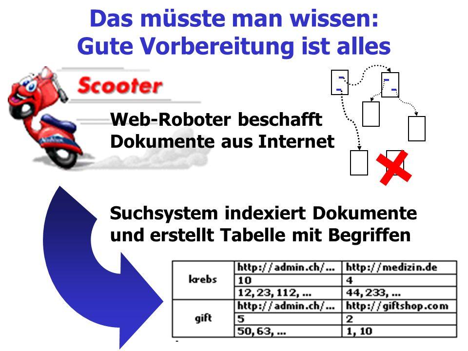 Das müsste man wissen: Gute Vorbereitung ist alles Web-Roboter beschafft Dokumente aus Internet Suchsystem indexiert Dokumente und erstellt Tabelle mi