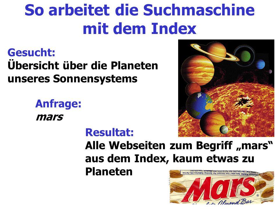 So arbeitet die Suchmaschine mit dem Index Gesucht: Übersicht über die Planeten unseres Sonnensystems Anfrage: mars Resultat: Alle Webseiten zum Begri