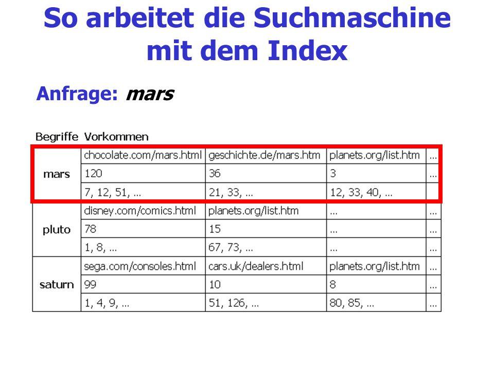 So arbeitet die Suchmaschine mit dem Index Anfrage: mars