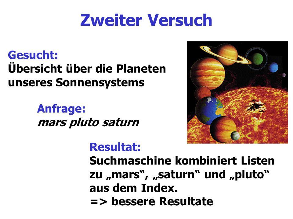 Zweiter Versuch Gesucht: Übersicht über die Planeten unseres Sonnensystems Anfrage: mars pluto saturn Resultat: Suchmaschine kombiniert Listen zu mars