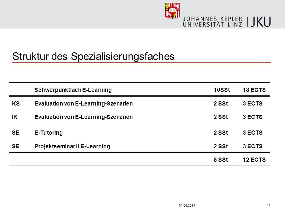 1101.05.2014 Struktur des Spezialisierungsfaches Schwerpunktfach E-Learning10SSt18 ECTS KSEvaluation von E-Learning-Szenarien2 SSt3 ECTS IKEvaluation von E-Learning-Szenarien2 SSt3 ECTS SEE-Tutoring2 SSt3 ECTS SEProjektseminar II E-Learning2 SSt3 ECTS 8 SSt12 ECTS