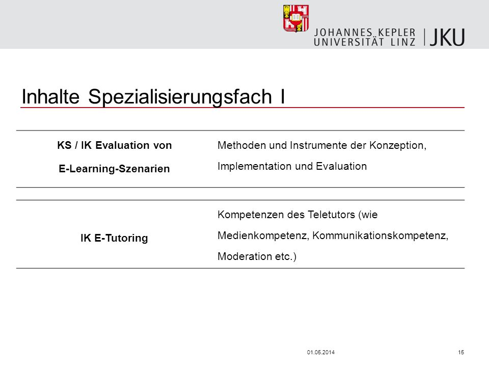 1501.05.2014 Inhalte Spezialisierungsfach I KS / IK Evaluation von E-Learning-Szenarien Methoden und Instrumente der Konzeption, Implementation und Evaluation IK E-Tutoring Kompetenzen des Teletutors (wie Medienkompetenz, Kommunikationskompetenz, Moderation etc.)